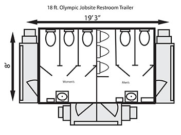 18 ft. Olympic Jobsite Restroom Trailer